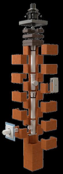 Komínový systém CIKO GAS